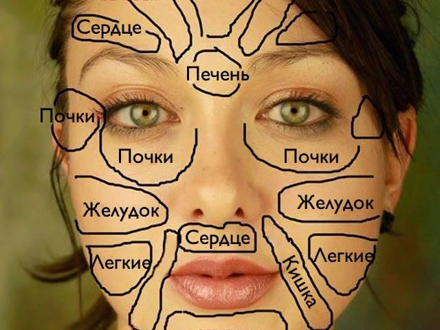 Эта китайская «карта лица» точно покажет, на какие проблемные органы обратить внимание!