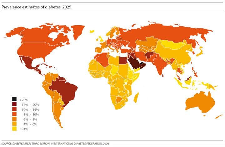 Эндокринолог Роберт Ластиг: Разрешенный во всем мире наркотик это причина диабета
