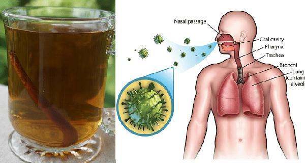 Это средство из 3-х ингредиентов выведет мокроту и токсины из ваших легких!