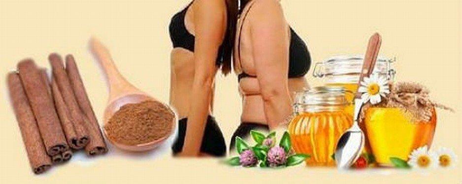 Корица с медом для похудения!!! • Calorizatorru
