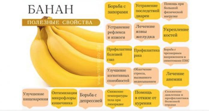 Почему действительно очень важно съедать по 2 банана каждый день?