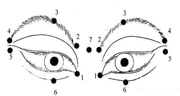 Выбросьте очки! С помощью простых рекомендаций можно значительно улучшить зрение!