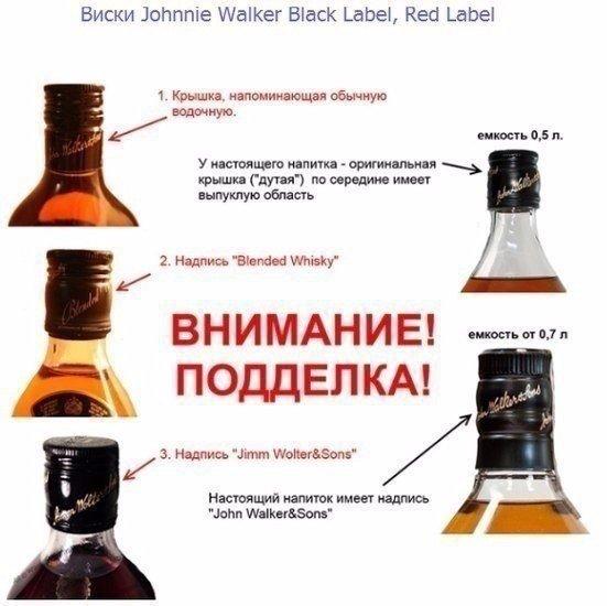 Как отличить настоящий алкоголь от подделки. Полезно знать каждому!