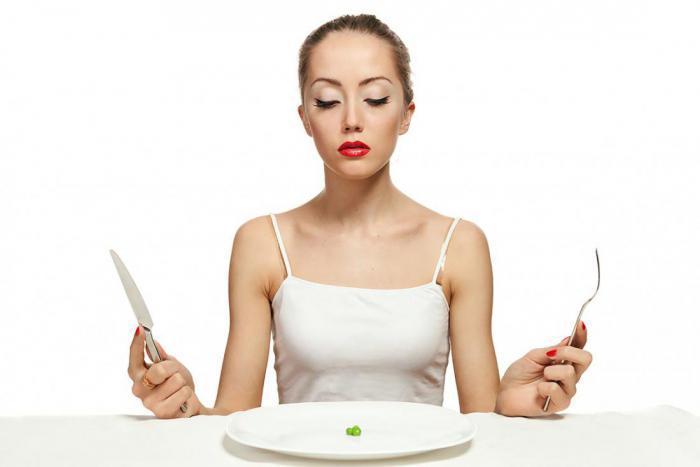 Что произойдёт с организмом, если отказаться от еды на 1 день