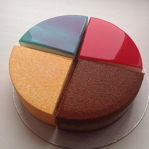 Мраморный торт из желатина и сгущенки. Невероятно красиво!