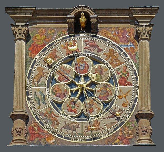 Несколько метких цитат про каждый знак Зодиака.